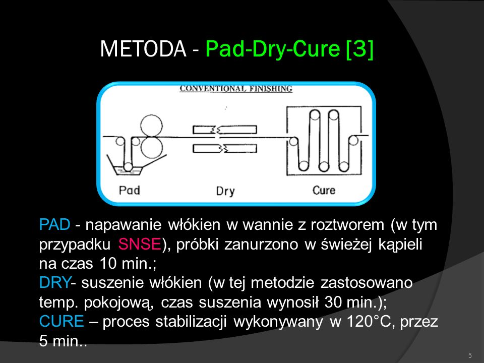 METODA - Pad-Dry-Cure [3]